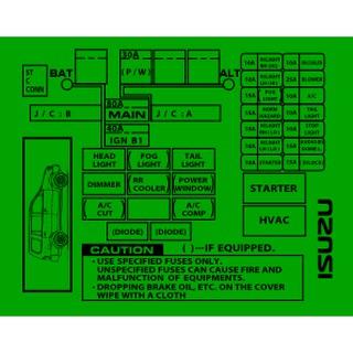 Isuzu Crosswind Fuse Box - Wiring Diagram Filter suck-gallery -  suck-gallery.cosmoristrutturazioni.it | Isuzu Crosswind Fuse Box |  | Cos.Mo. S.r.l.
