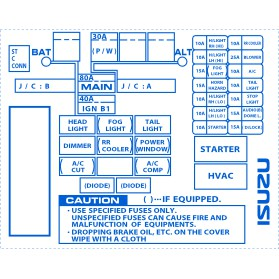 isuzu crosswind panther sportivo fusebox fuse box sticker label (heavy duty  \ all weather) | shopee philippines  shopee