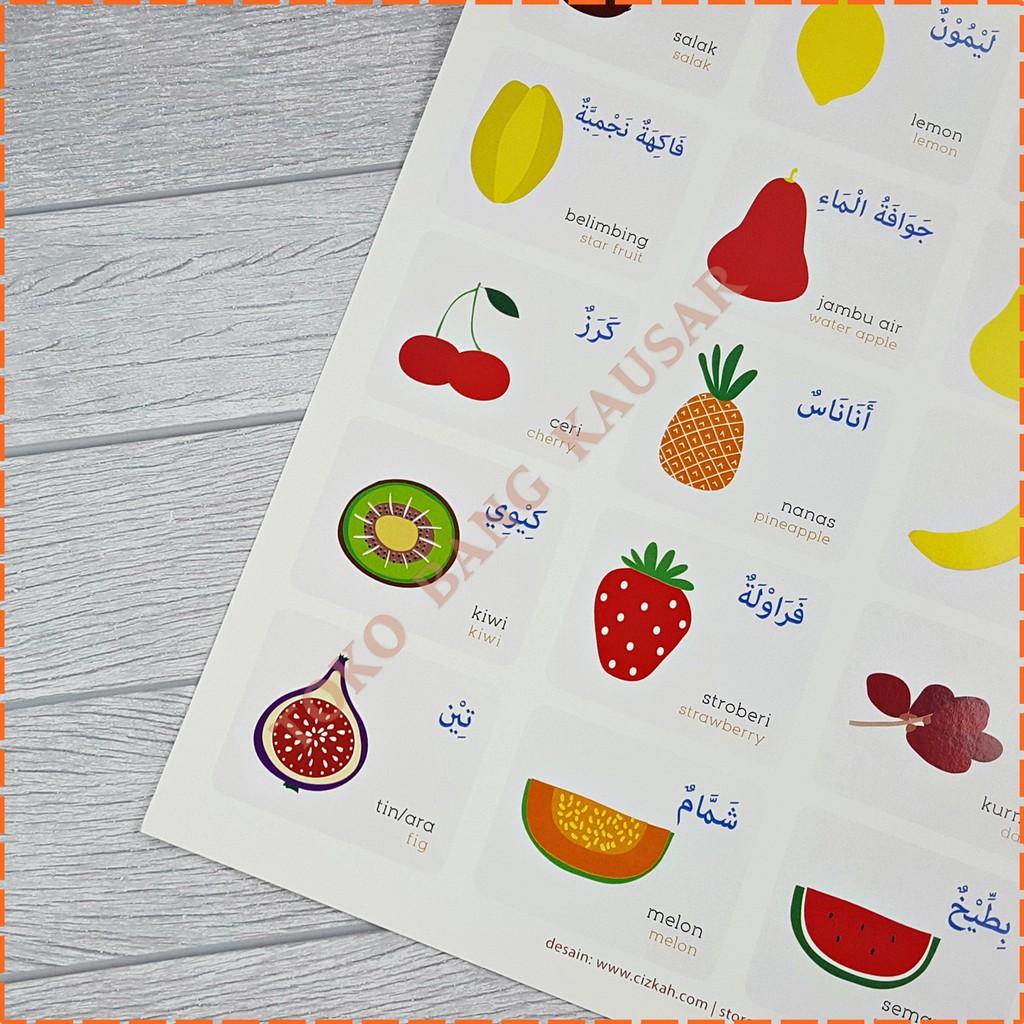 Muslim Children's Education Poster Fruit    Hayu 20 Languages ...