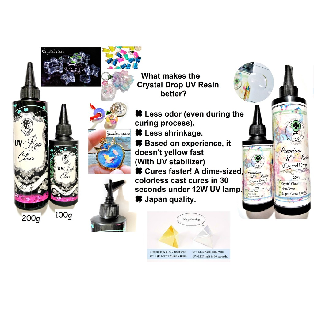 100g - 200g Standard UV Resin (Instant Cure) Jewelry Grade and Crystal Drop  Series