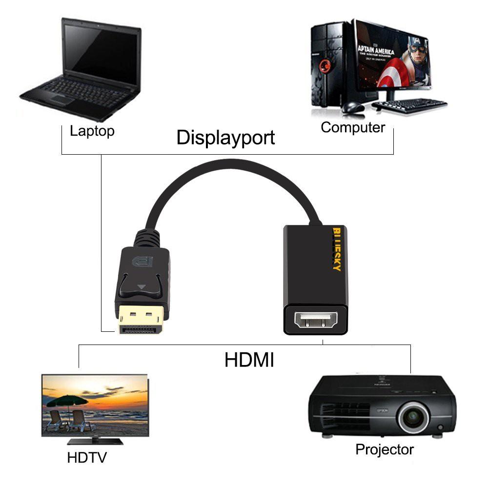 Black Surface Studio UGREEN Mini DisplayPort to HDMI VGA