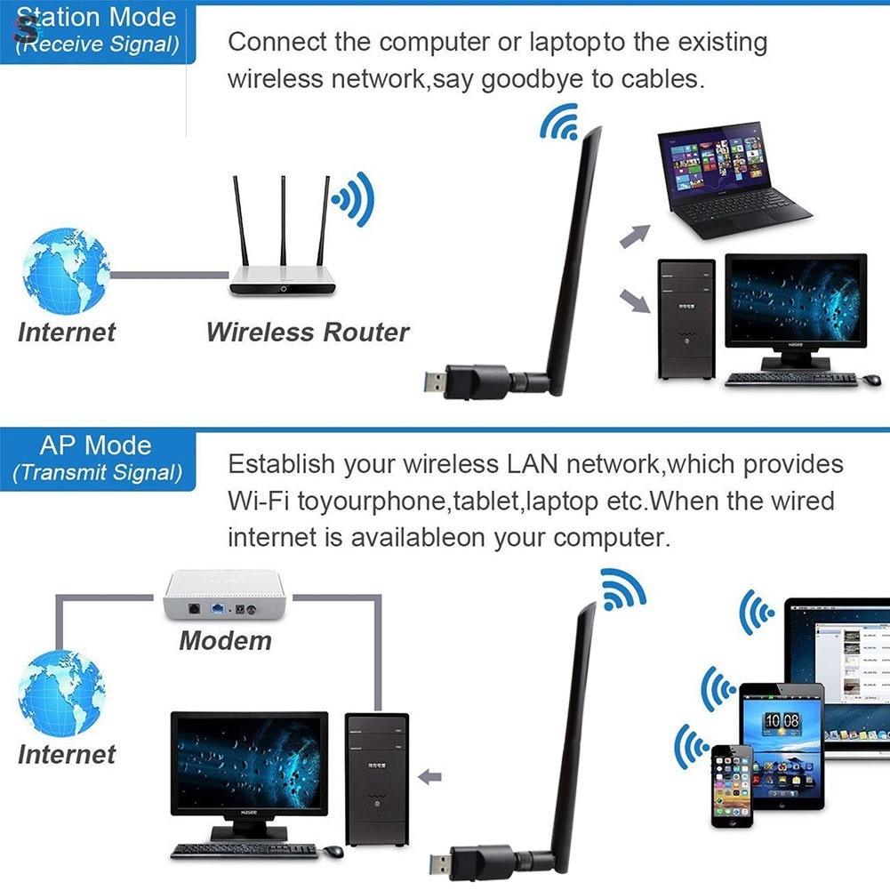 100M AC1200 1200Mbps USB 3 0 Daul Band Wifi Adapter 2 4G/5 8