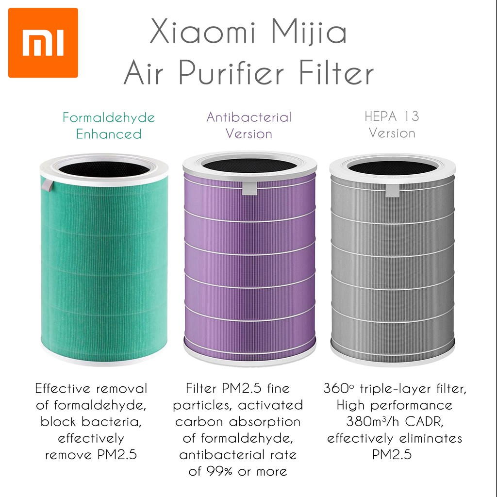 Xiaomi Air purifier filter,True HEPA filter,Antibacterial filter,For Air Purifier 3H/2C/2S/3/3C/Pro   Shopee Philippines