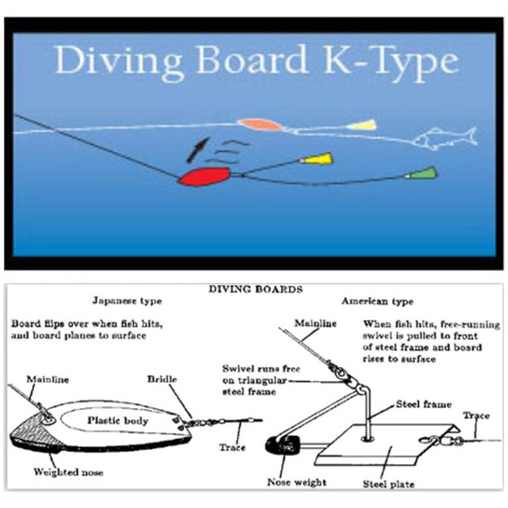 Deep Sea Trolling Planer Board Einstellbares Gewicht Angeln Diving Diver Board