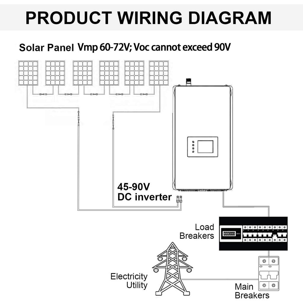 Y H 1000w Mppt Solar Grid Tie Inverter Stackable With Power Limiter Sensor Dc45 90v Solar Input Ac190v 260v Output Battery Discharge Power Mode Shopee Philippines
