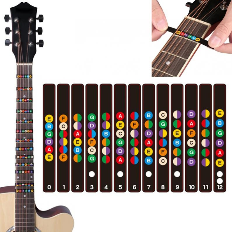 Clever Zebra Ukulele Fretboard Note Scale Note Fingerboard Frets Map Sticker For Beginner Learner Practice For Guitar And Ukulele Musical Instruments