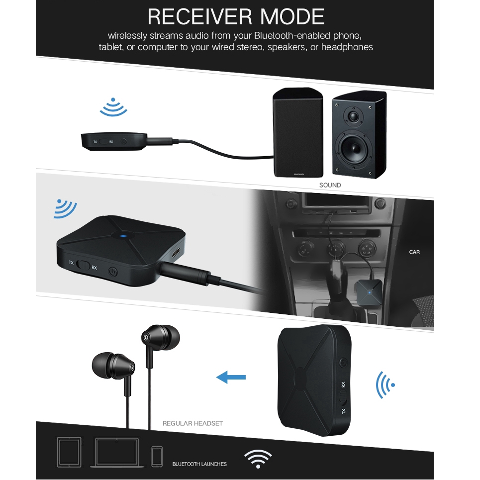 NFC Desktop HiFi Wireless Bluetooth Music Receiver for Streaming Phone Tablet Laptop with 3.5mm Audio Ounput
