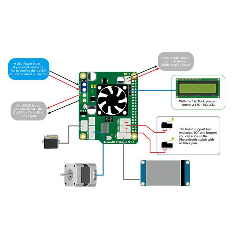 ❤❤ 3D Printer Accessory NanoDLP Shield V1 1 Expansion Board For Raspberry