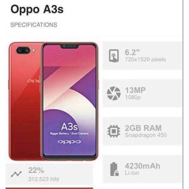 Oppo A3s Unlock Code