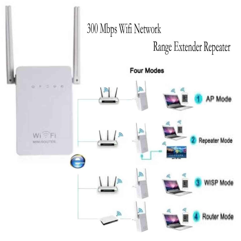 Mini WiFi Router Wireless Repeater With 2 Antenna