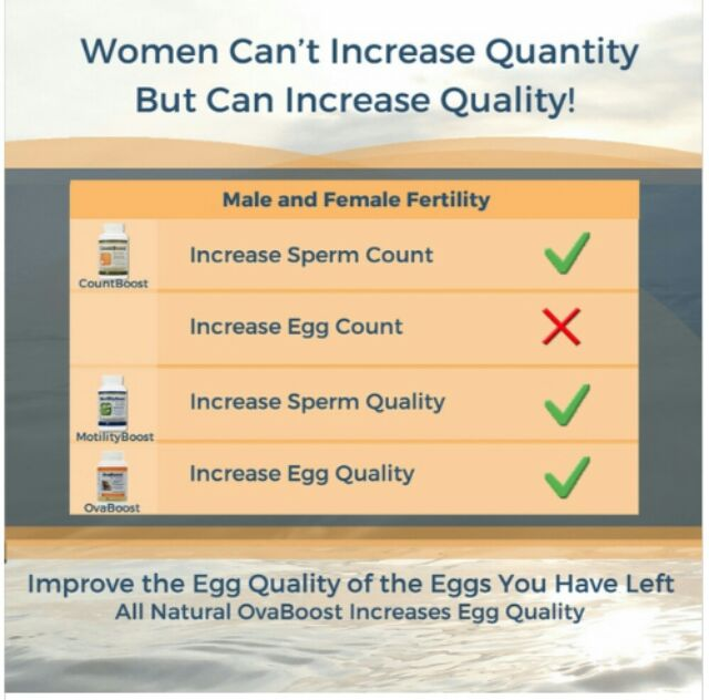 Authentic Ovaboost for Egg Quality & Enhance Fertility