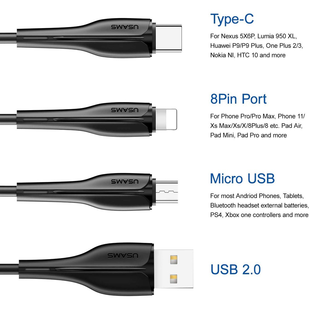 Dual USB Car Charger Adapter-Compatible with iPhone Xs//XS Max//XR//X 8//7 6 Samsung Galaxy S9 S8 S7 S6 etc with 1pcs 1m New Style USB Type C to Three in One Rotating Charging Cable Cord Reking 4348707441 Plus