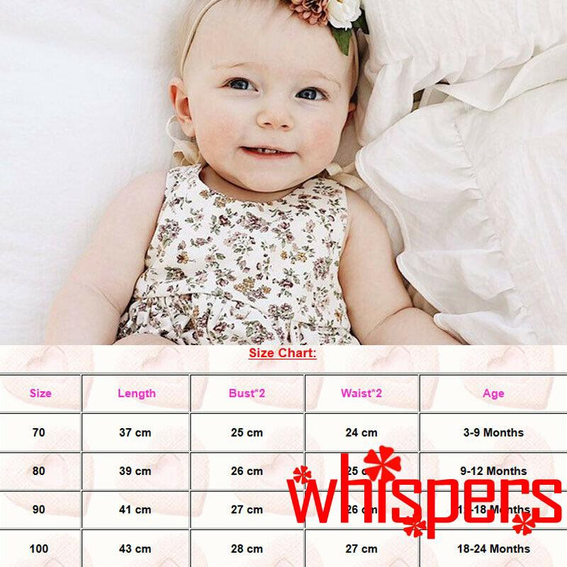 Smakke Newborn Letter Print Romper Baby Kids Boys Girls Cotton Clothes Bodysuit Jumpsuit Clothing Outfit 0-12Months Sets