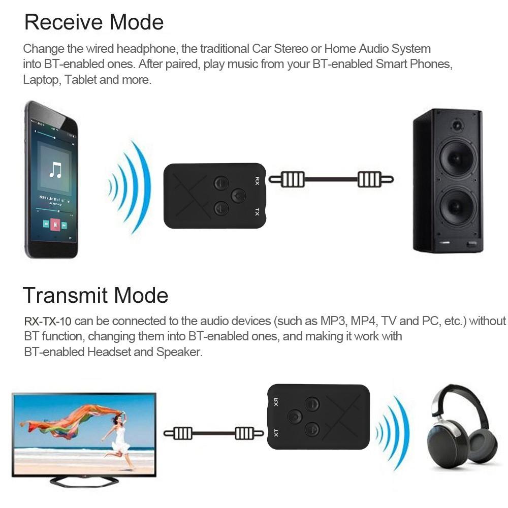 RX-TX-10 2 in 1 Bluetooth Audio Transmitter Receiver Bluetoo