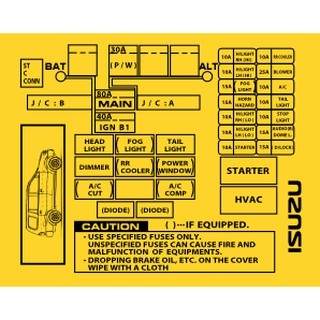 Isuzu Crosswind Fuse Box Diagram - Wiring Diagram Replace shorts-archive -  shorts-archive.miramontiseo.it | Isuzu Crosswind Fuse Box |  | shorts-archive.miramontiseo.it