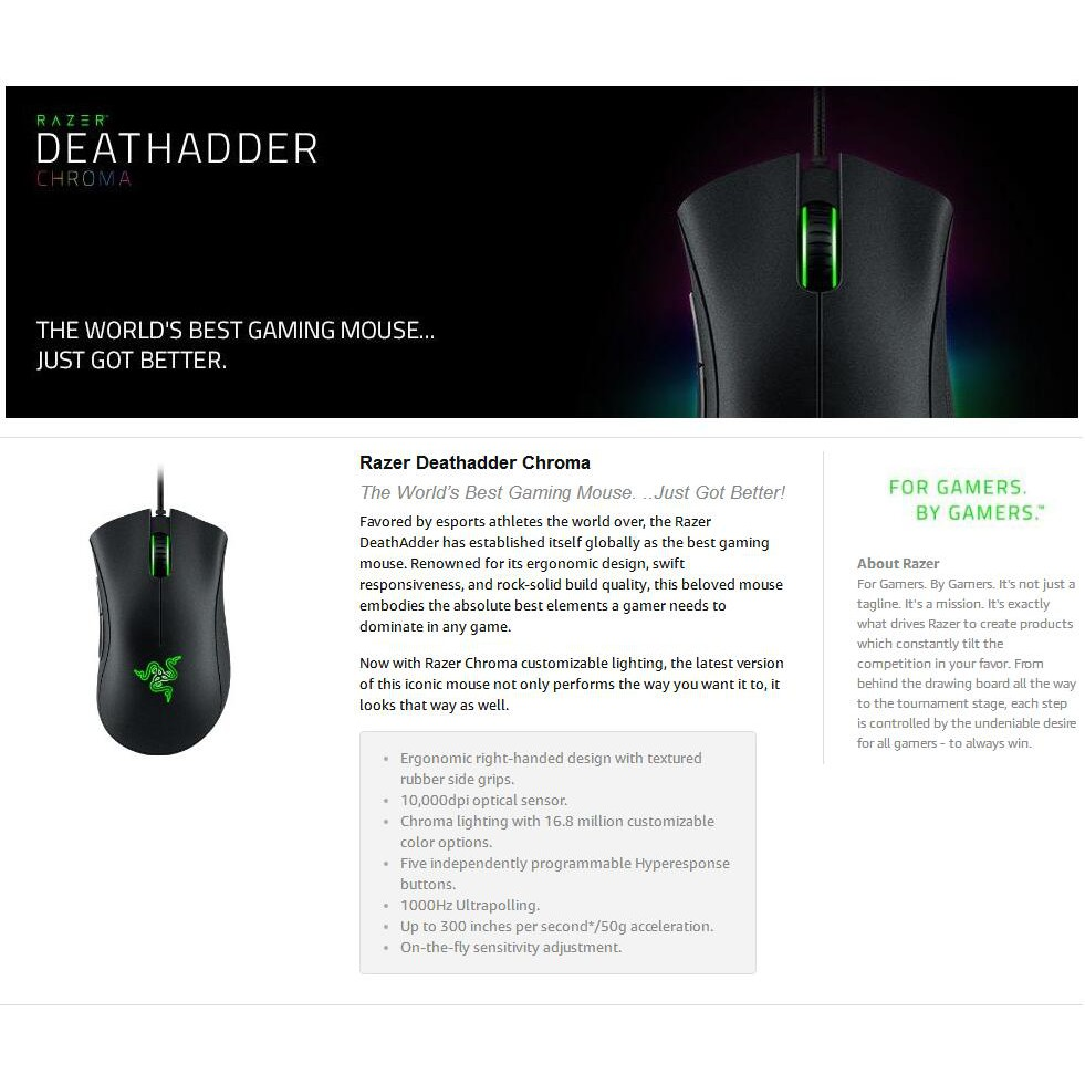 Razer Mouse Not Working
